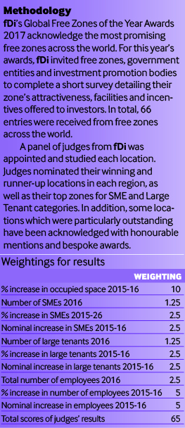 fDi Global Free Zones of the Year 2017 – the winners - Rankings